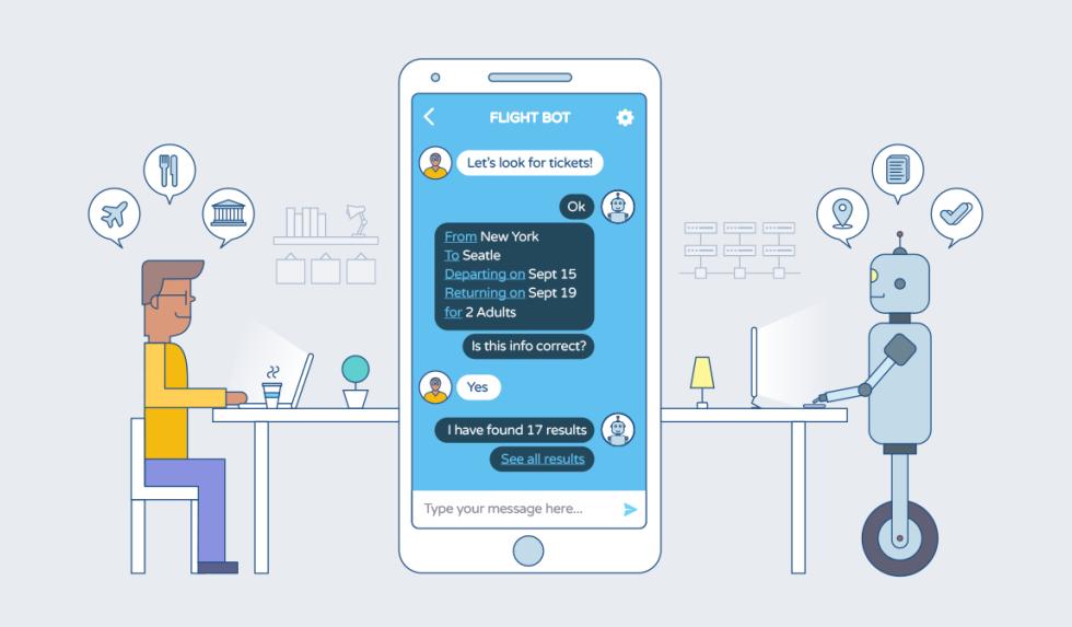 Chatbot: come vendere in maniera automatizzata